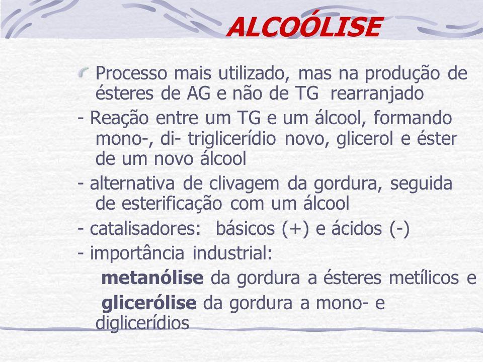 ALCOÓLISE Processo mais utilizado, mas na produção de ésteres de AG e não de TG rearranjado.