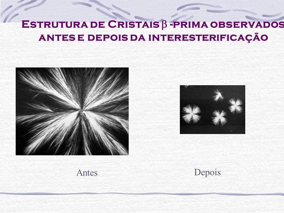 Estrutura de Cristais  -prima observados antes e depois da interesterificação