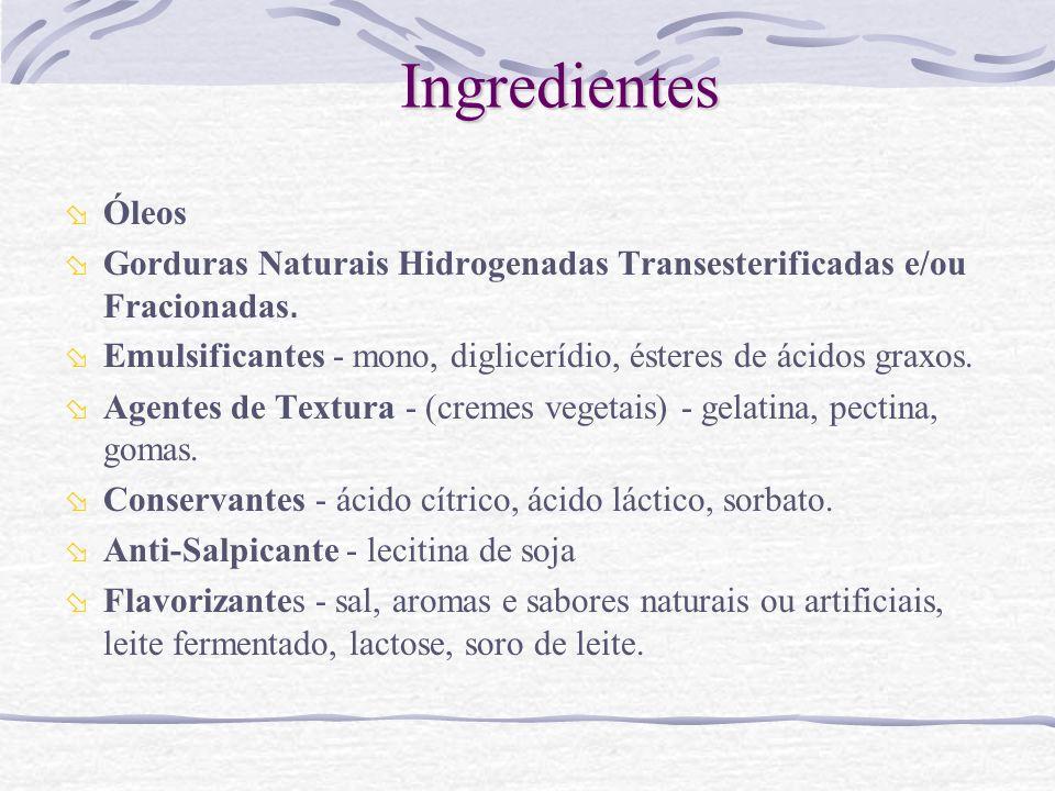 Ingredientes Óleos. Gorduras Naturais Hidrogenadas Transesterificadas e/ou Fracionadas.