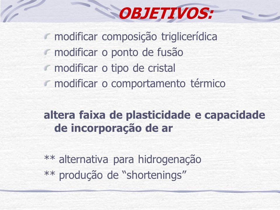 OBJETIVOS: modificar composição triglicerídica