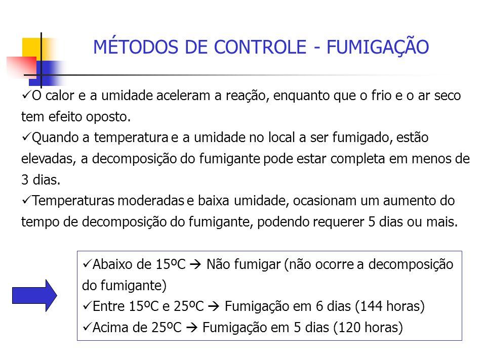 MÉTODOS DE CONTROLE - FUMIGAÇÃO