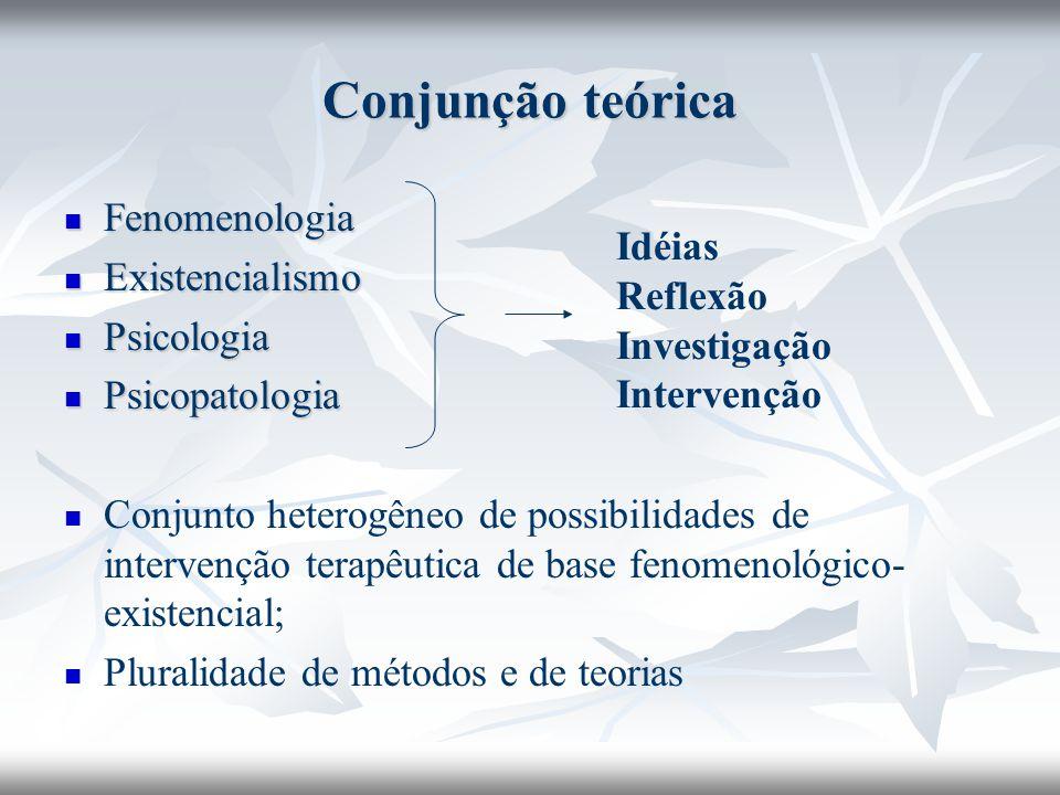 Conjunção teórica Fenomenologia Existencialismo Idéias Psicologia