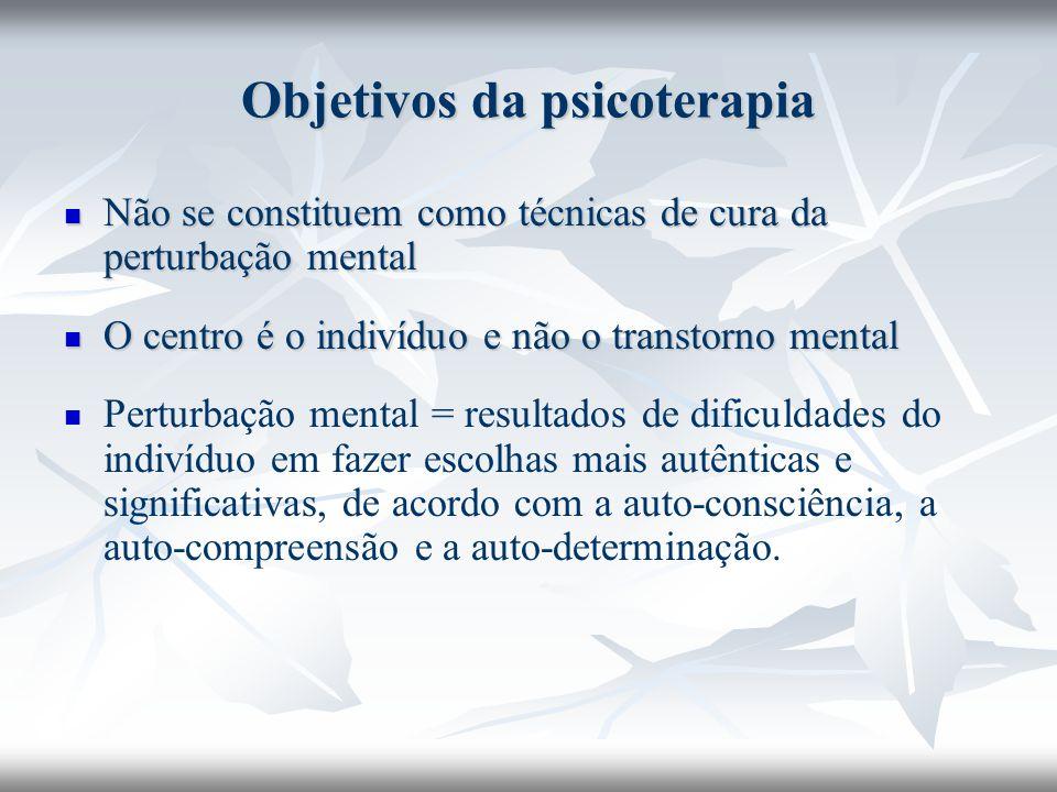 Objetivos da psicoterapia