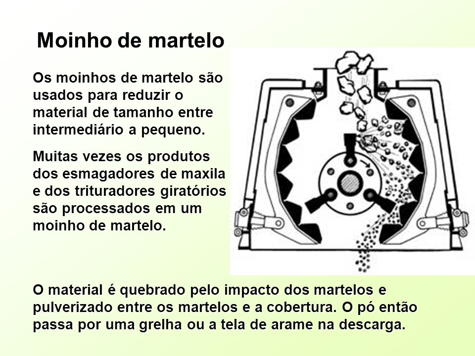 Moinho de martelo Os moinhos de martelo são usados para reduzir o material de tamanho entre intermediário a pequeno.