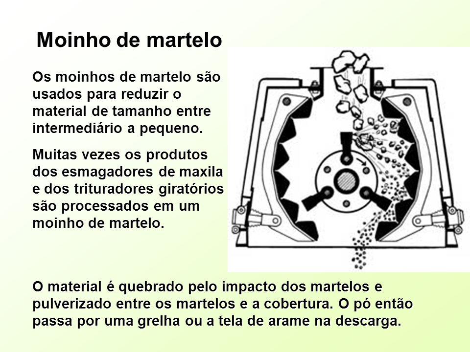 Moinho de marteloOs moinhos de martelo são usados para reduzir o material de tamanho entre intermediário a pequeno.
