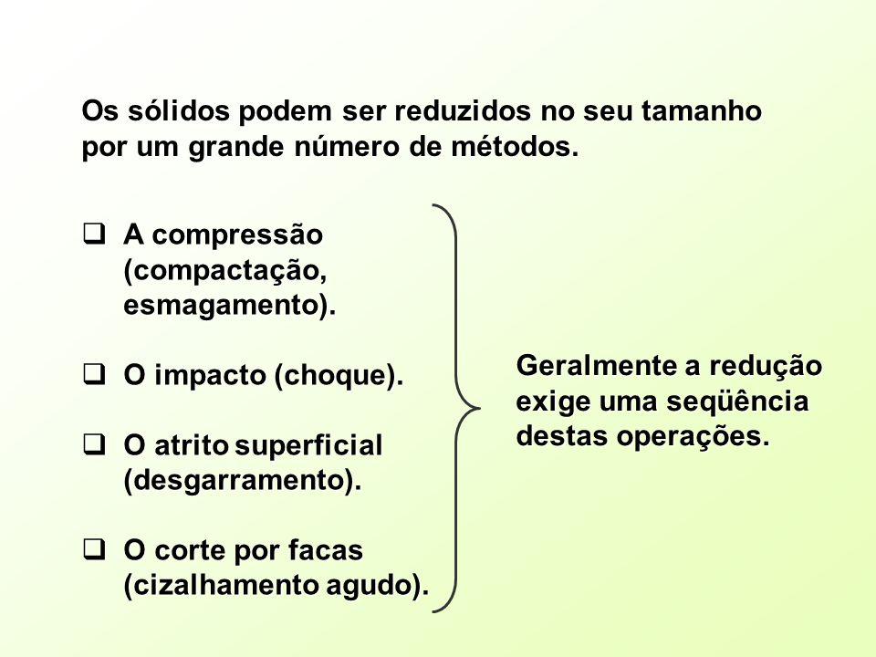 Os sólidos podem ser reduzidos no seu tamanho por um grande número de métodos.