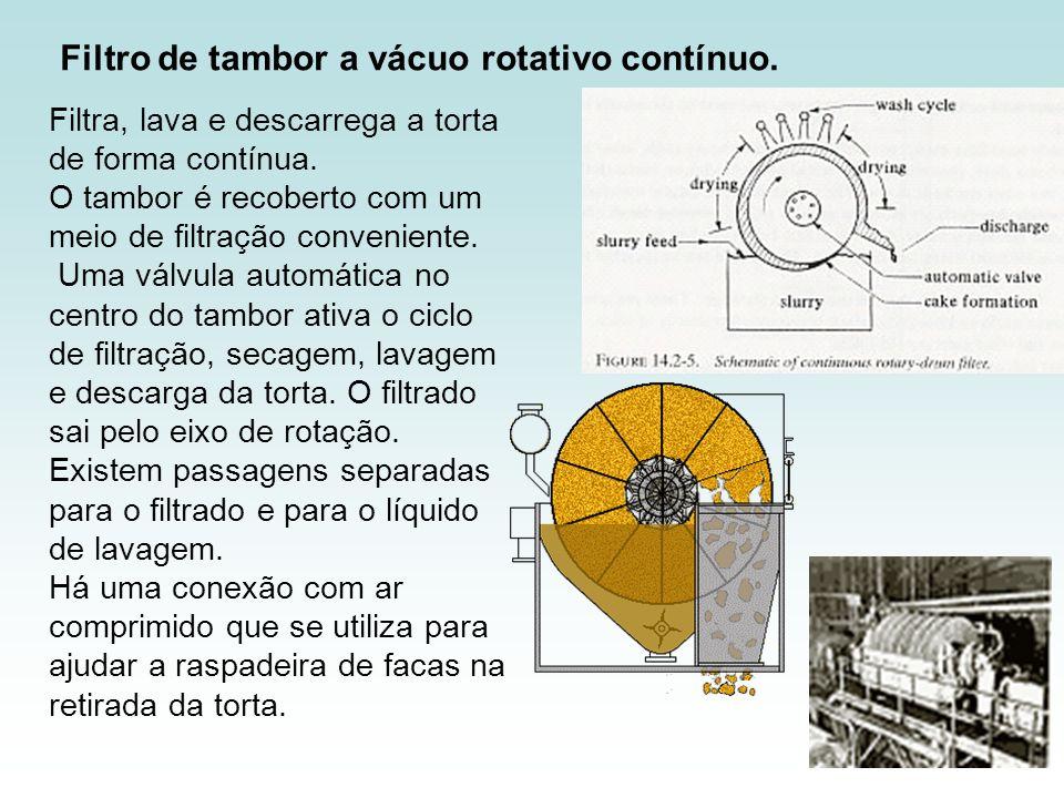 Filtro de tambor a vácuo rotativo contínuo.