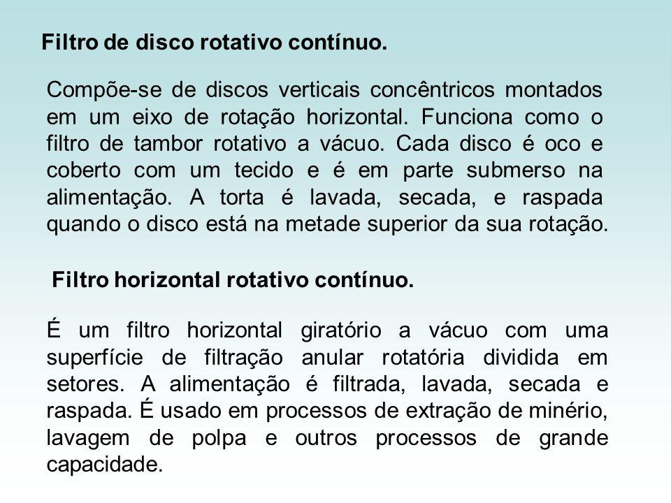 Filtro de disco rotativo contínuo.
