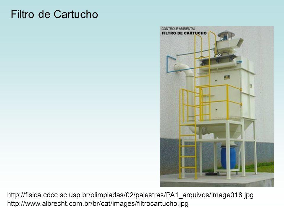 Filtro de Cartucho http://fisica.cdcc.sc.usp.br/olimpiadas/02/palestras/PA1_arquivos/image018.jpg.