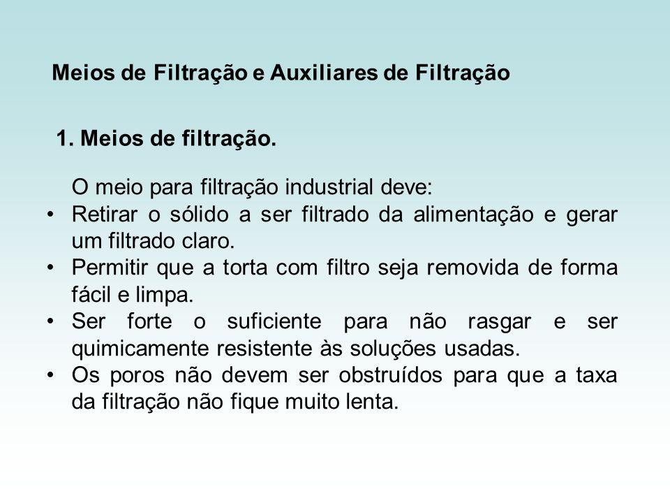 Meios de Filtração e Auxiliares de Filtração