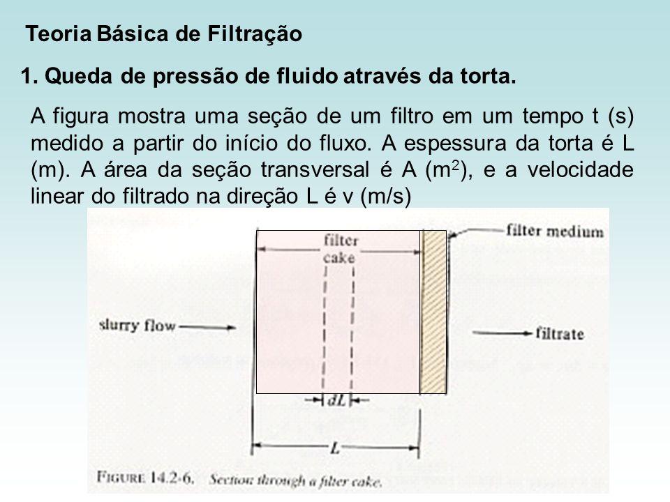 Teoria Básica de Filtração
