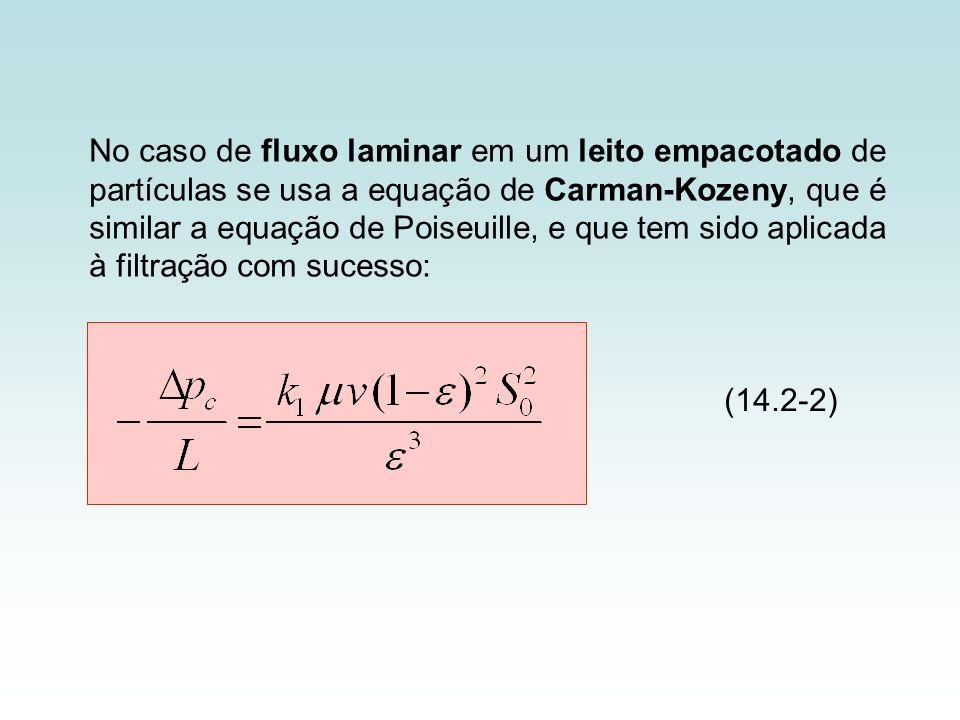No caso de fluxo laminar em um leito empacotado de partículas se usa a equação de Carman-Kozeny, que é similar a equação de Poiseuille, e que tem sido aplicada à filtração com sucesso: