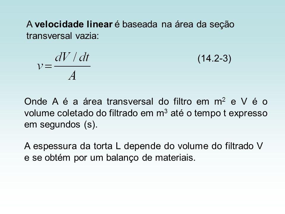 A velocidade linear é baseada na área da seção transversal vazia: