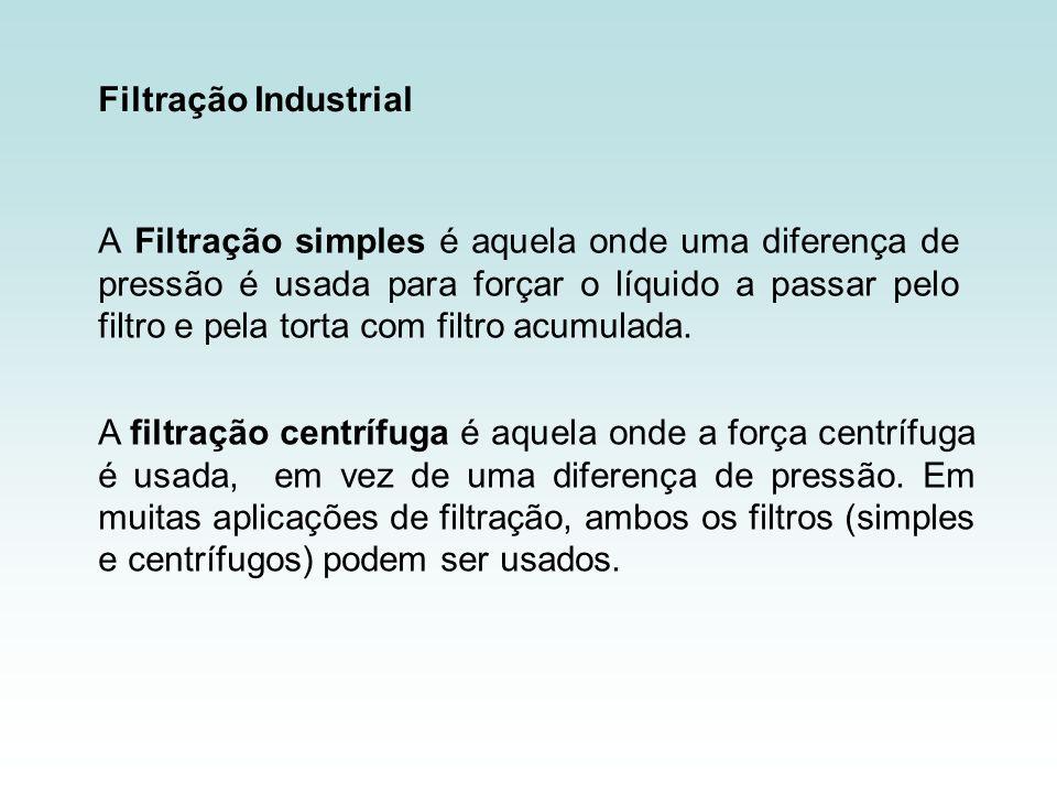 Filtração Industrial