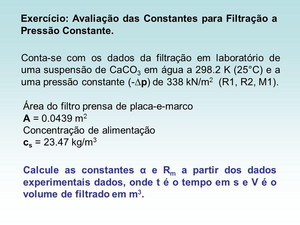 Exercício: Avaliação das Constantes para Filtração a Pressão Constante.
