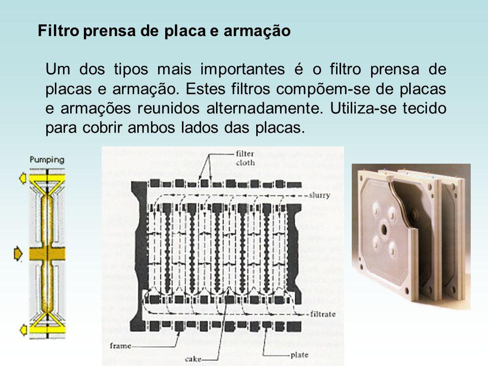 Filtro prensa de placa e armação