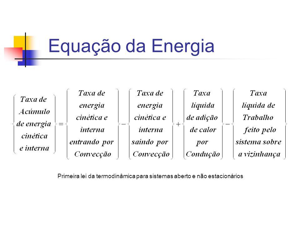 Equação da Energia Primeira lei da termodinâmica para sistemas aberto e não estacionários