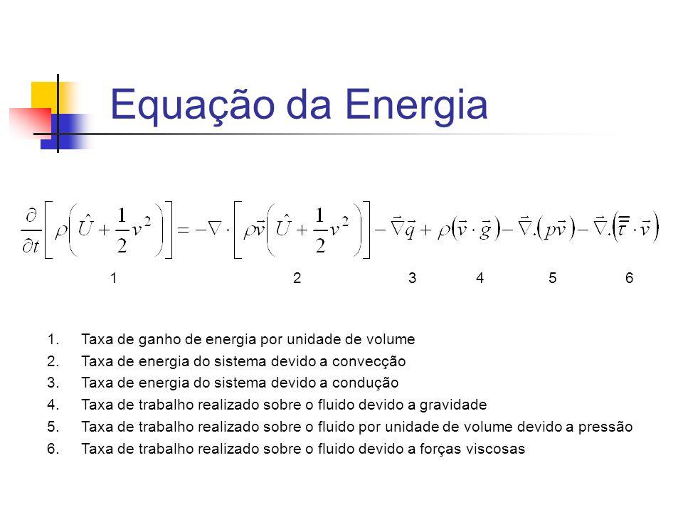 Equação da Energia1 2 3 4 5 6.