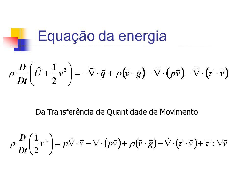 Equação da energia Da Transferência de Quantidade de Movimento
