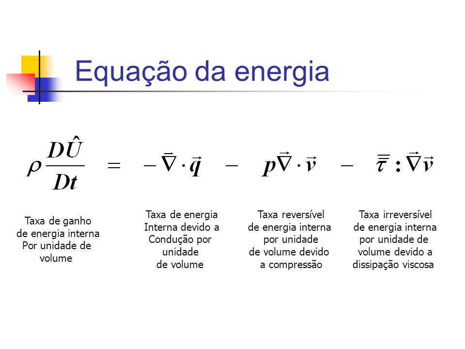 Equação da energia Taxa de energia Interna devido a Condução por