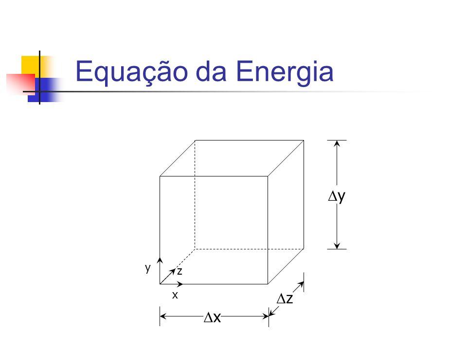 Equação da Energia x y z Dx Dz Dy