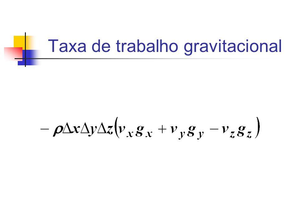 Taxa de trabalho gravitacional