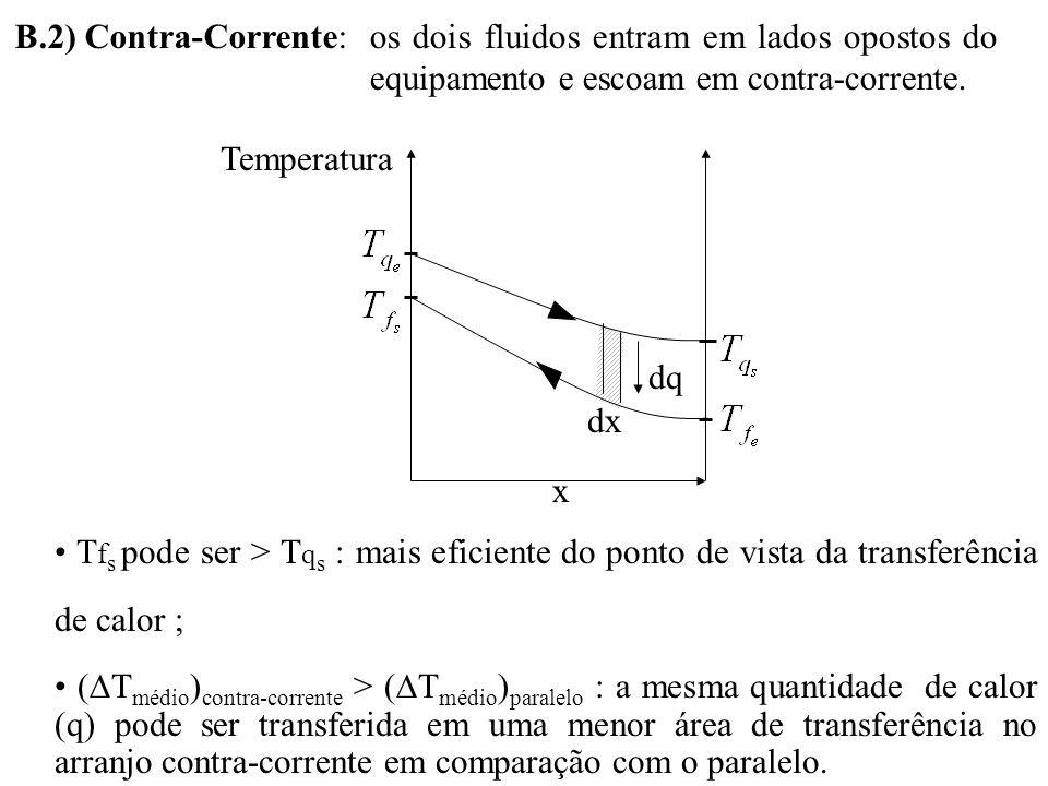 B.2) Contra-Corrente: os dois fluidos entram em lados opostos do equipamento e escoam em contra-corrente.