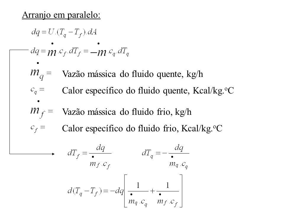 Arranjo em paralelo: Vazão mássica do fluido quente, kg/h. Calor específico do fluido quente, Kcal/kg.oC.