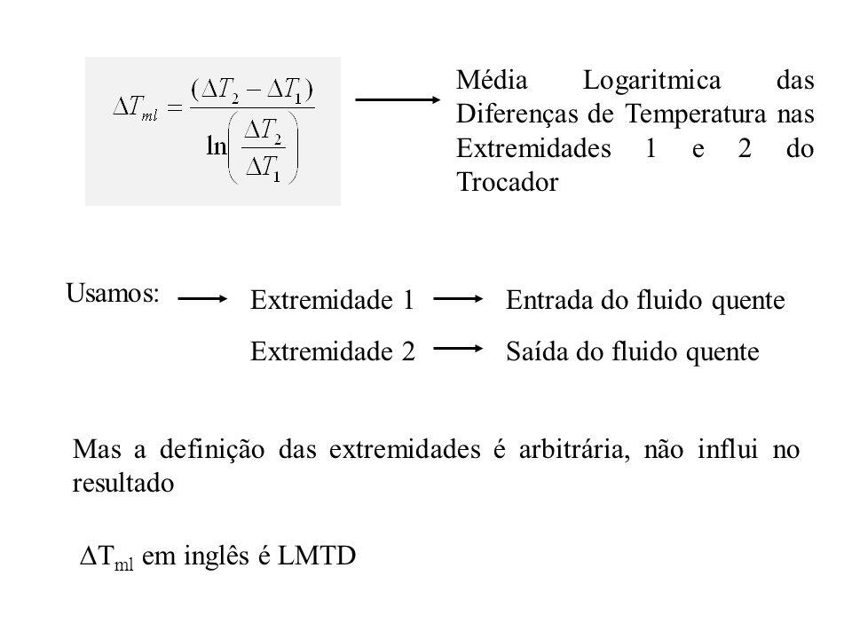 Média Logaritmica das Diferenças de Temperatura nas Extremidades 1 e 2 do Trocador