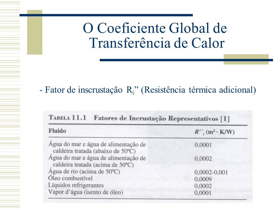 O Coeficiente Global de Transferência de Calor