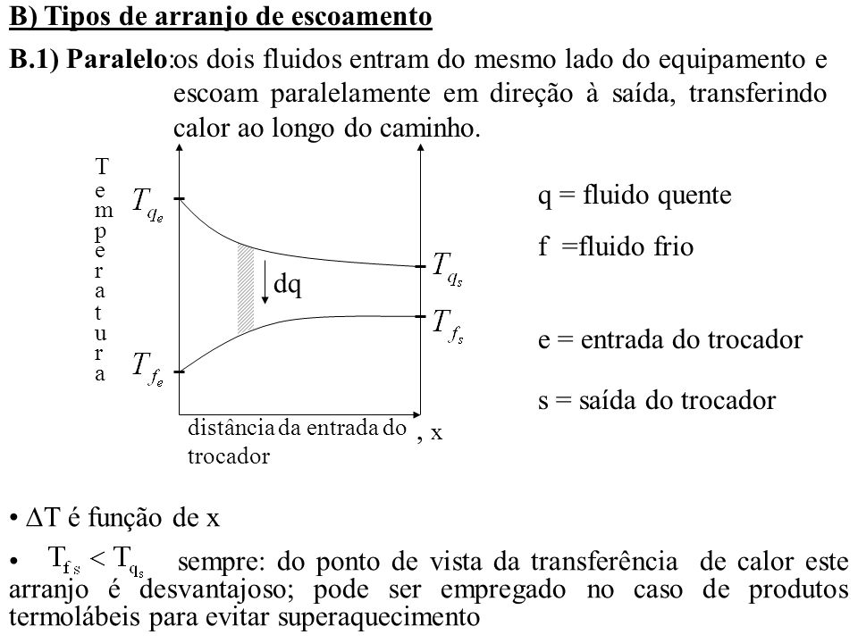 B) Tipos de arranjo de escoamento