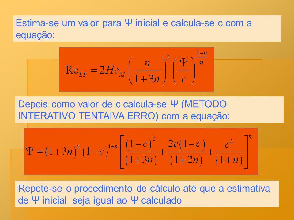Estima-se um valor para Ψ inicial e calcula-se c com a equação: