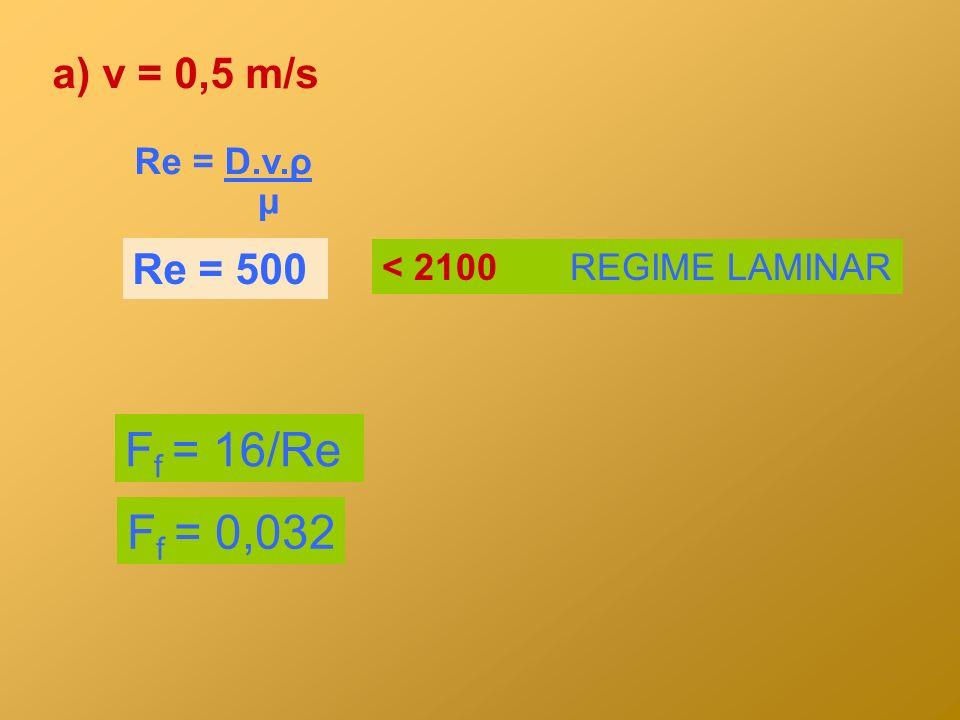 Ff = 16/Re Ff = 0,032 a) v = 0,5 m/s Re = 500 Re = D.v.ρ μ