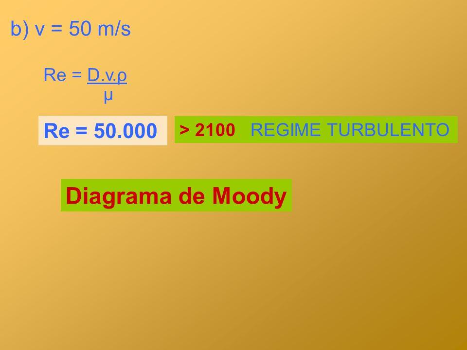 Diagrama de Moody b) v = 50 m/s Re = 50.000 Re = D.v.ρ μ