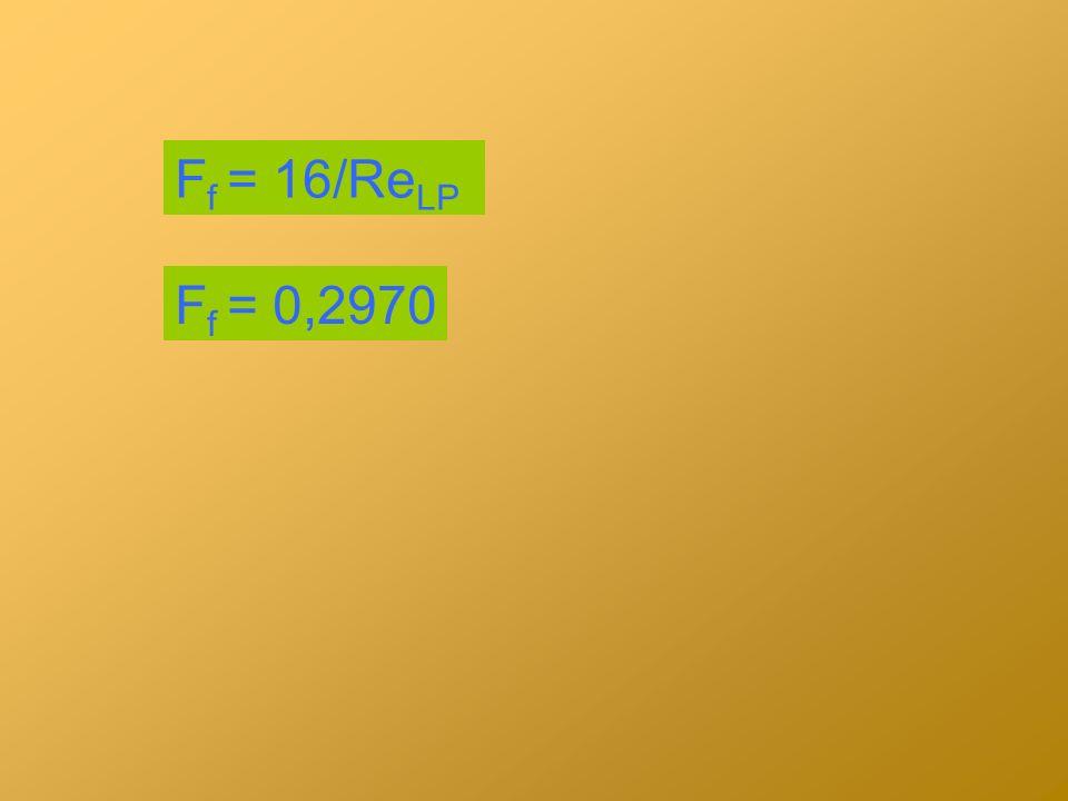 Ff = 16/ReLP Ff = 0,2970