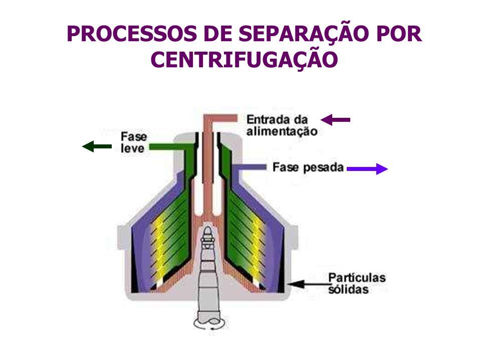 PROCESSOS DE SEPARAÇÃO POR CENTRIFUGAÇÃO
