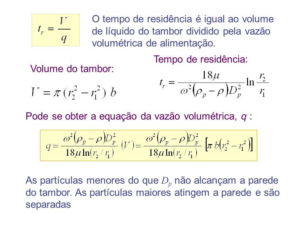 O tempo de residência é igual ao volume de líquido do tambor dividido pela vazão volumétrica de alimentação.