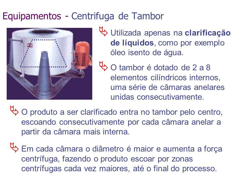Equipamentos - Centrifuga de Tambor