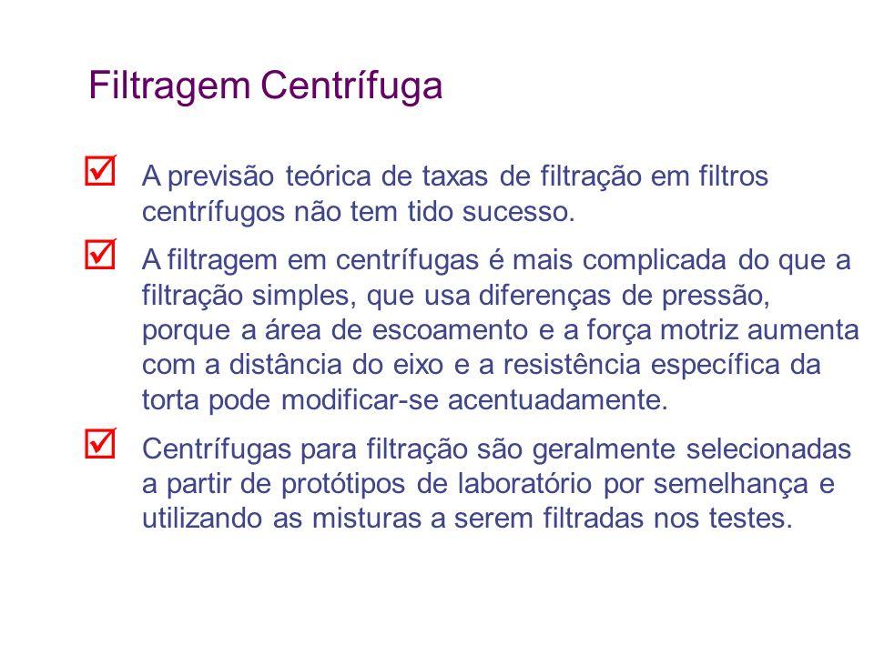 Filtragem Centrífuga A previsão teórica de taxas de filtração em filtros centrífugos não tem tido sucesso.
