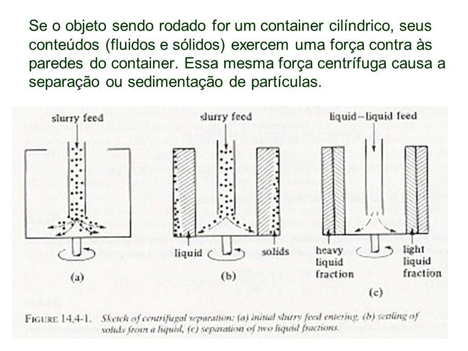 Se o objeto sendo rodado for um container cilíndrico, seus conteúdos (fluidos e sólidos) exercem uma força contra às paredes do container.