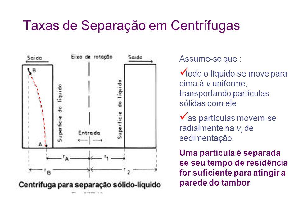 Taxas de Separação em Centrífugas