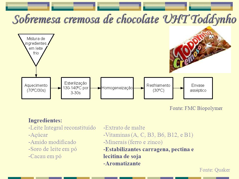 Sobremesa cremosa de chocolate UHT Toddynho