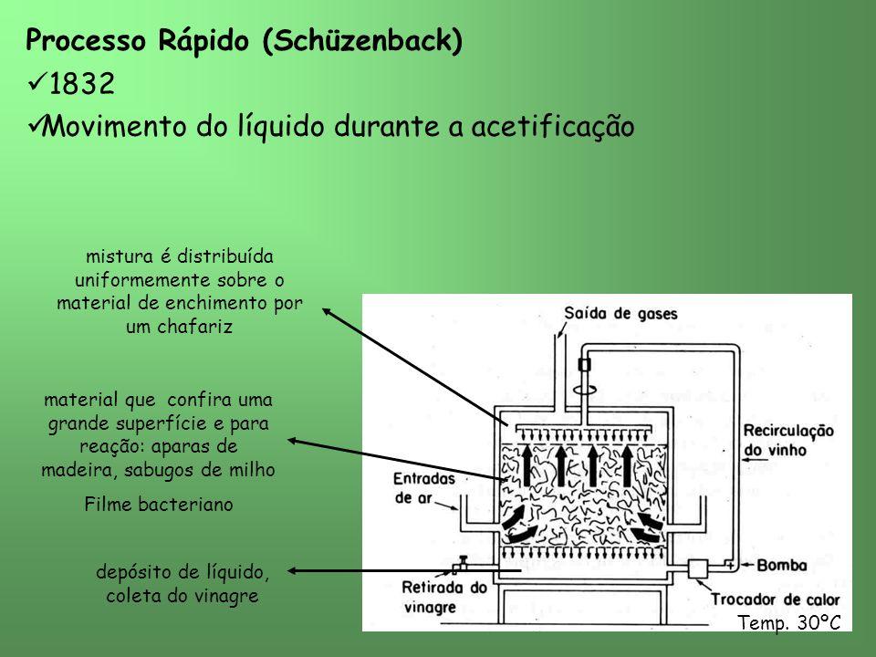 depósito de líquido, coleta do vinagre