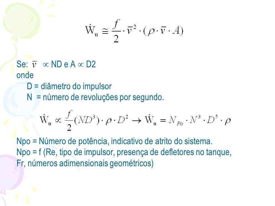 Se:  ND e A  D2 onde. D = diâmetro do impulsor. N = número de revoluções por segundo.