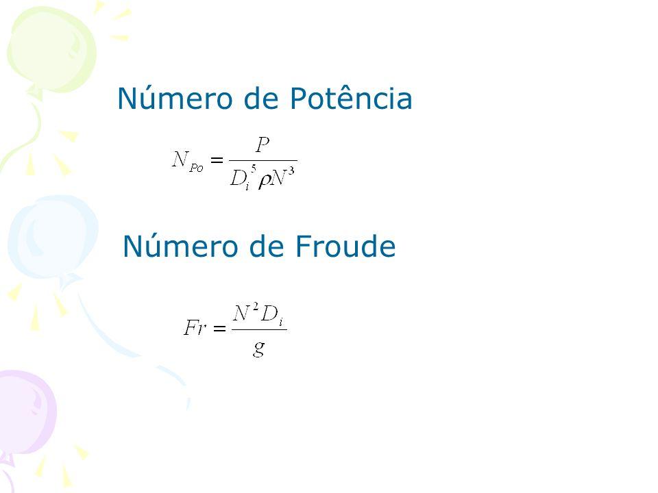 Número de Potência Número de Froude