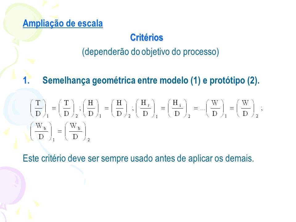 Ampliação de escala Critérios. (dependerão do objetivo do processo) Semelhança geométrica entre modelo (1) e protótipo (2).