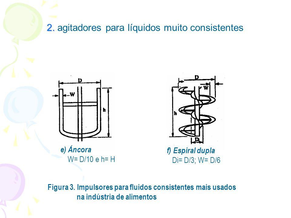 2. agitadores para líquidos muito consistentes