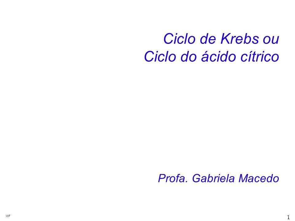 Ciclo de Krebs ou Ciclo do ácido cítrico Profa. Gabriela Macedo