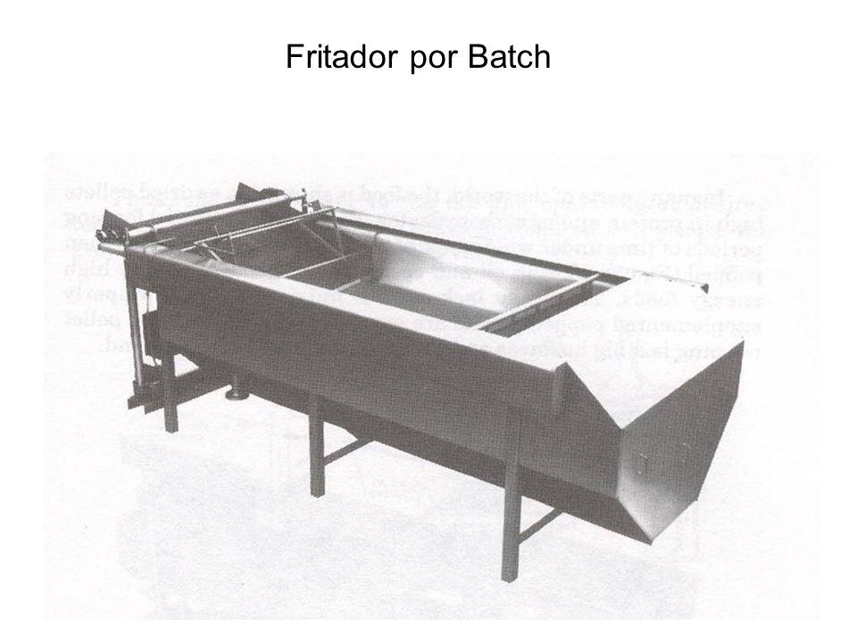 Fritador por Batch