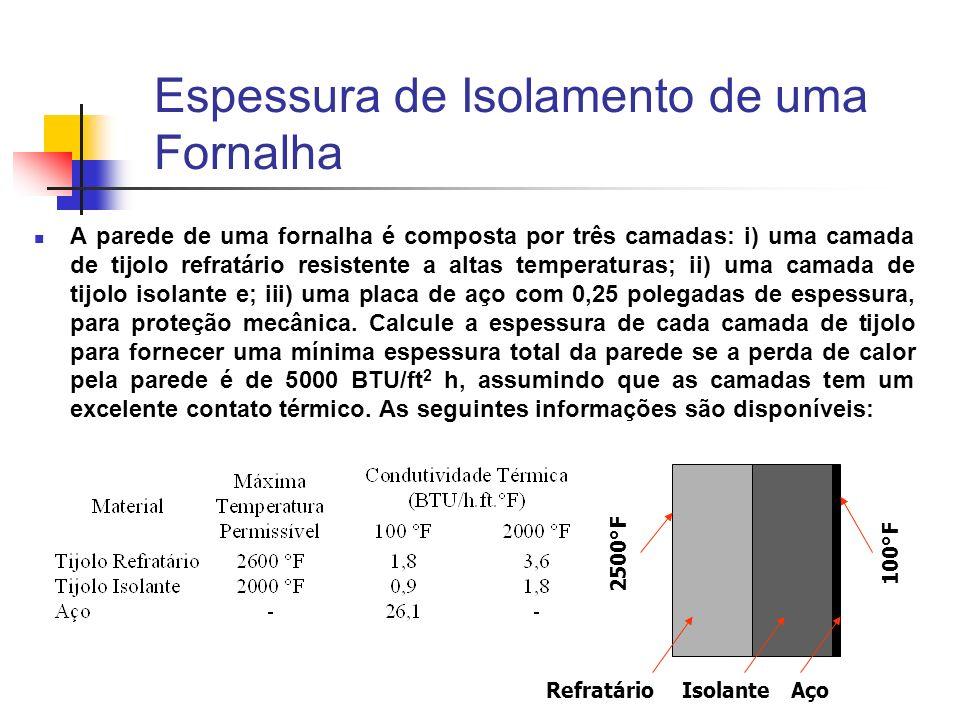 Espessura de Isolamento de uma Fornalha